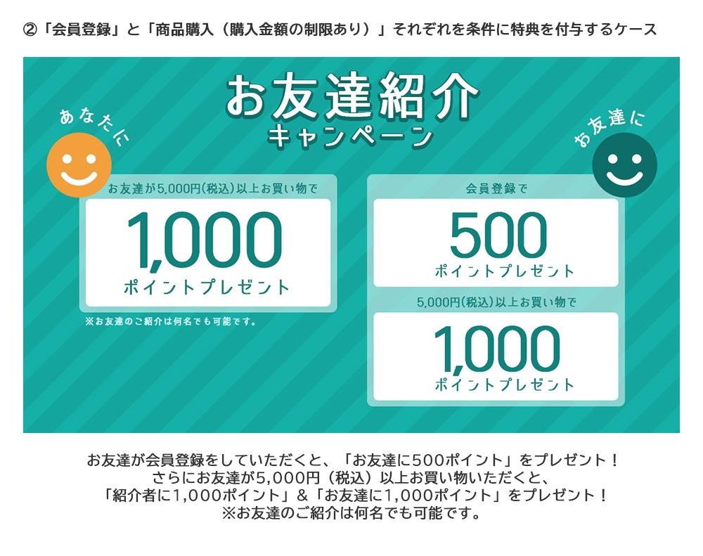 お友達紹介プラグイン(購入金額制限機能およびポイント特典機能) for EC-CUBE 4.0